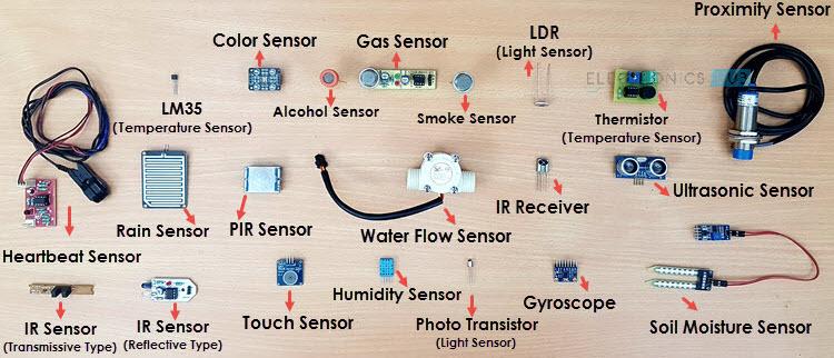 Types of Sensors Image 2