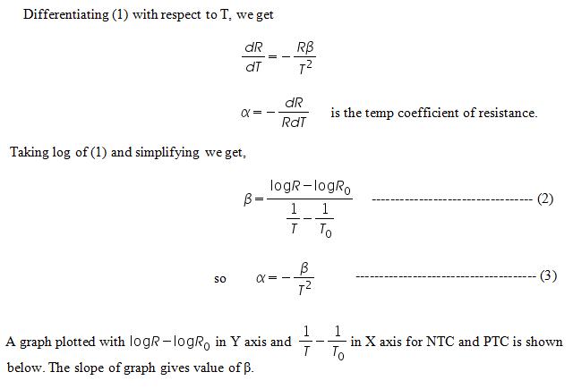 Ecuación de NTC