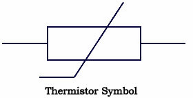 thermistor applications and characteristics ptc and ntc thermistors thermistor wiring-diagram plc input card symbol of thermistor