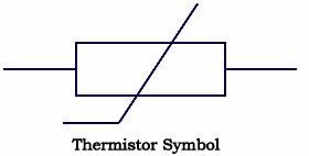 Símbolo del termistor