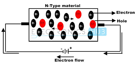 6. N-type semiconductor