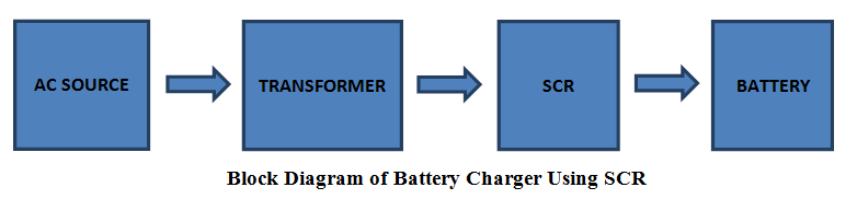 Battery Charger Circuit Using Scr on step down voltage circuit