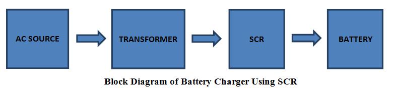 Diagrama de bloque del cargador de batería con SCR