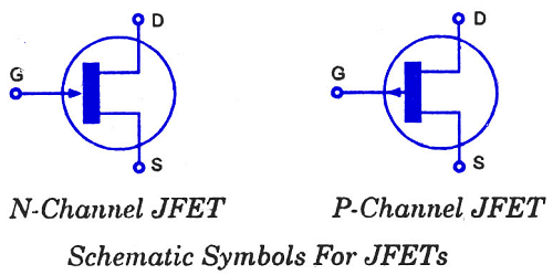 N-Channel JFET y P-Channel JFET