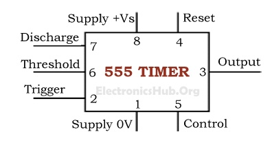 555 timer as an astable and monostable multivibrator rh electronicshub org 555 ic circuit diagram 555 ic pin configuration