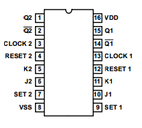 IC Pin Configuration in CD4027
