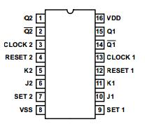 understanding of jk flip flop using cd4027 circuit. Black Bedroom Furniture Sets. Home Design Ideas