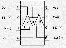Pin Configuration of IC LM358