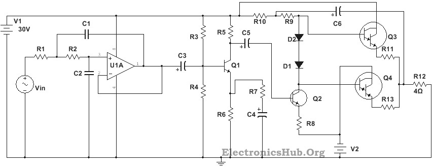 100w subwoofer amplifier circuit diagram working and applications rh electronicshub org subwoofer circuit diagram using tda2030 subwoofer circuit diagram 12v