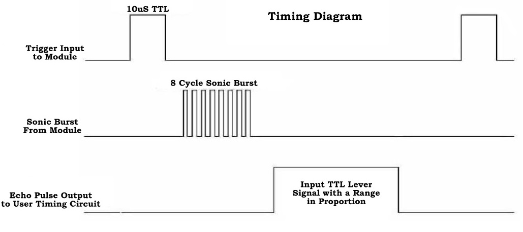 timing diagram how to make ultrasonic rangefinder project using 8051 microcontroller 5R55E Transmission Wiring Diagram at gsmx.co