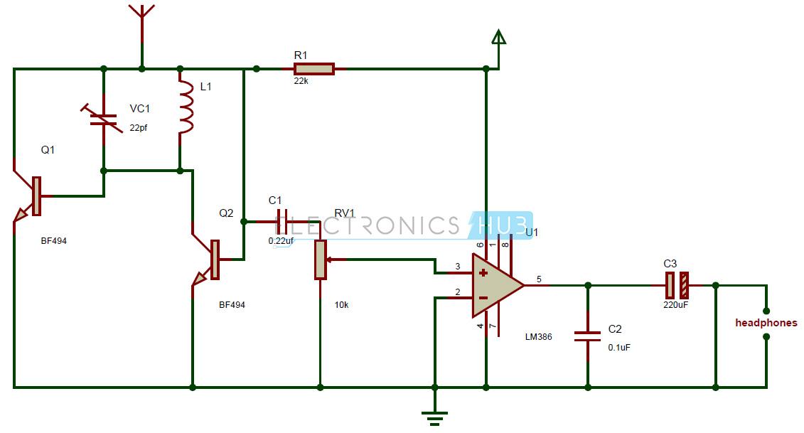 Diagrama de circuito de radio FM