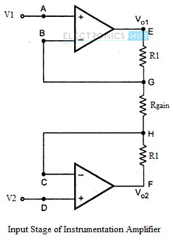 Excellent Instrumentation Amplifier Circuit Design And Applications Wiring 101 Capemaxxcnl