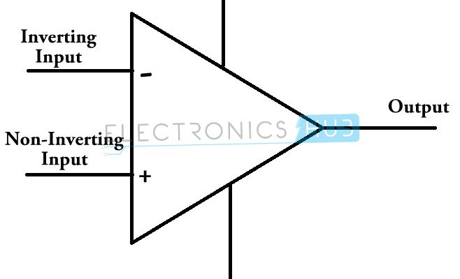 Different Types and Applications of Amplifiers