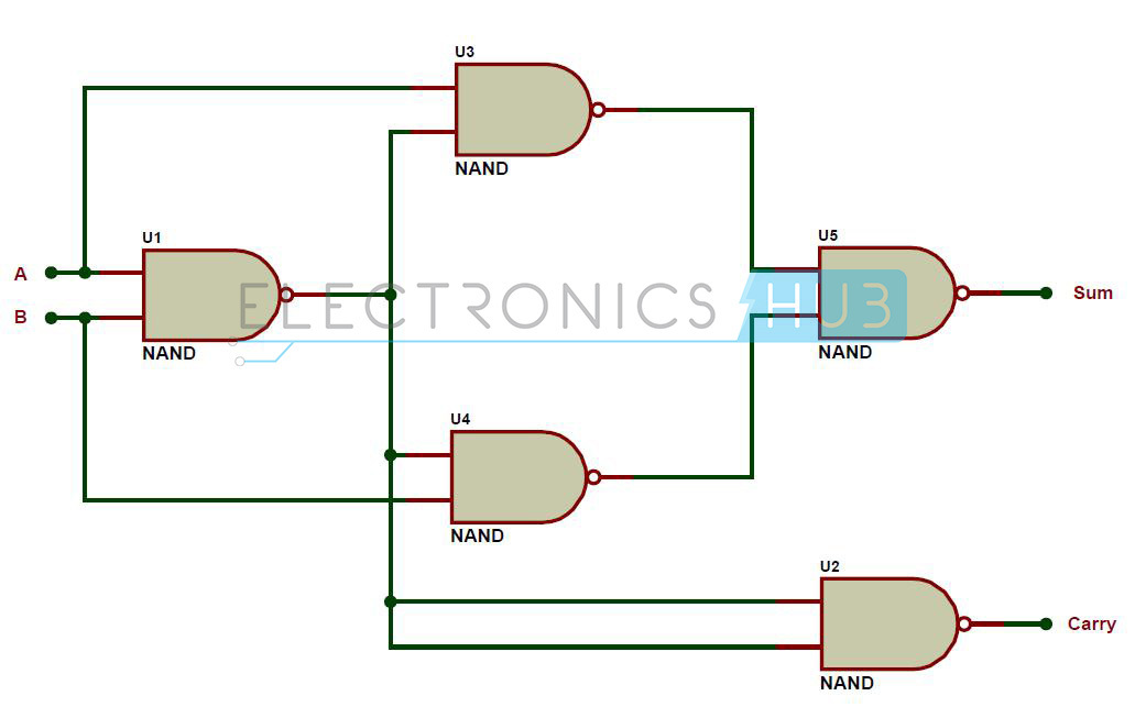 half adder and full adder circuits using nand gates rh electronicshub org logic circuit nand gates only draw a logic diagram using only two input nand gates