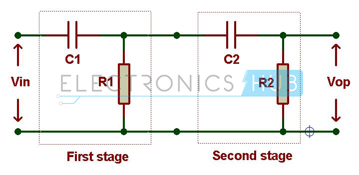 Fig: Second order High pass RC filter