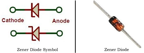 zener diode and its symbol
