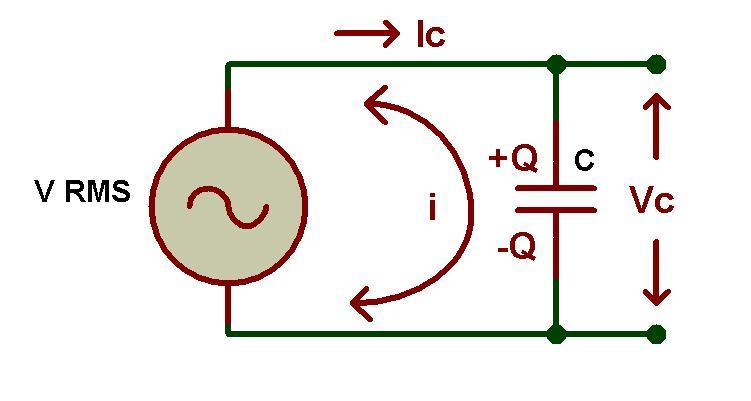 Figura 1. Circuito de condensador de CA. width =