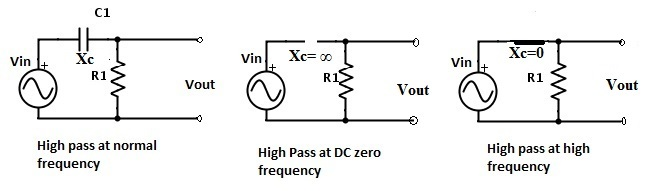 Fig: Capacitor in high pass filter