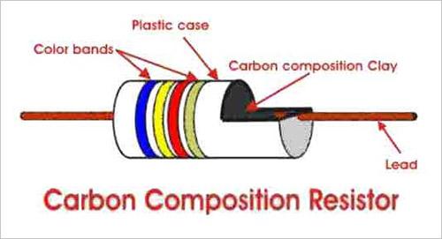 Resistencias de composición de carbono