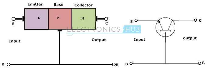 1. Common base symbol and connection