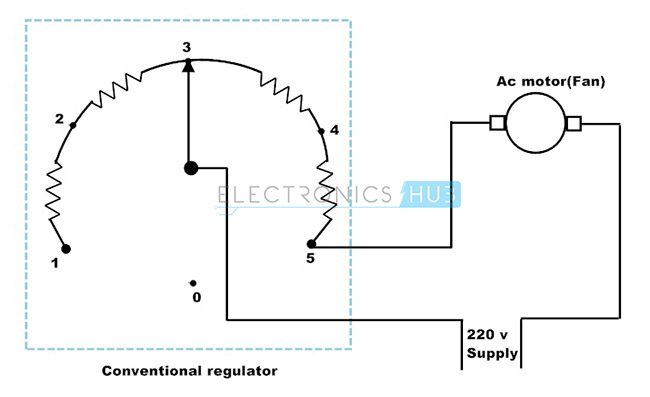1. Example for analogue system