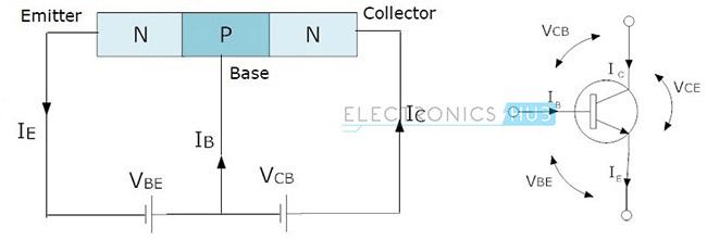 1. Símbolos y estructura del transistor NPN