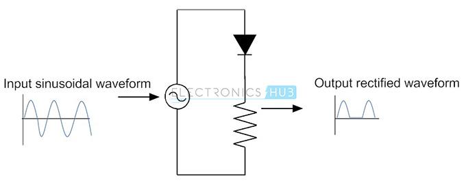 1. Circuito rectificador normal