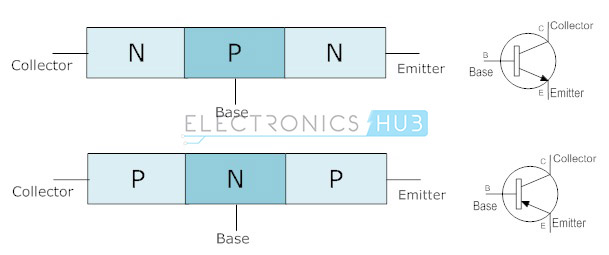 Introduction to Transistors
