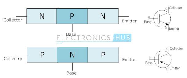 1. Transistor symbols