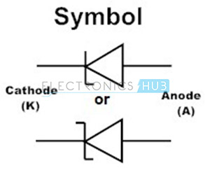 Illustrate Diode Schematic Symbol on circuit diagram of domestic wiring