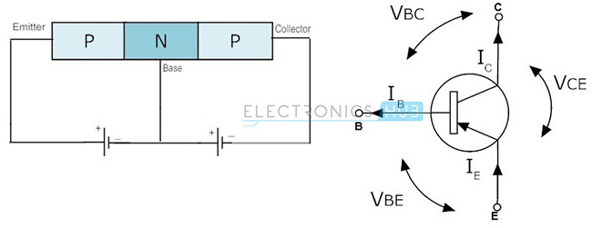 pnp transistor circuit characteristics working applications rh electronicshub org pnp transistor schematic diagram PNP Transistor Symbol