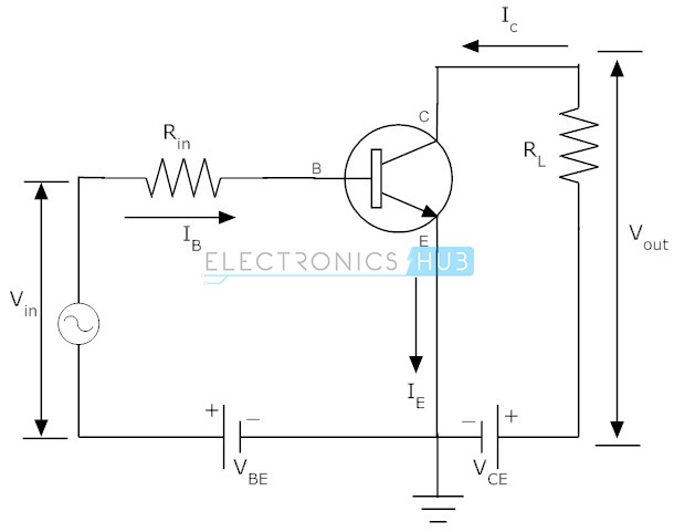 10. Common emitter transistor circuit