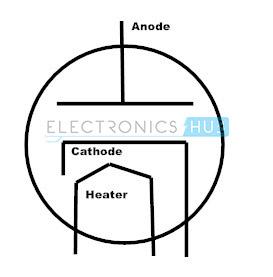 14  vacuum diodes