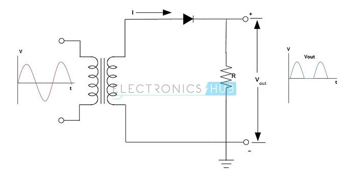 2. Rectificador de media onda recortando el semiciclo negativo
