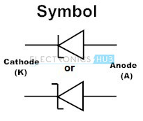 Measure Value Of Transistor also 3w4a17 together with 7a7p73 furthermore Schot y Barrier Diode besides Saab 9 2x Wiring Diagram. on anode symbol