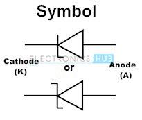 2. Zener diode symbol