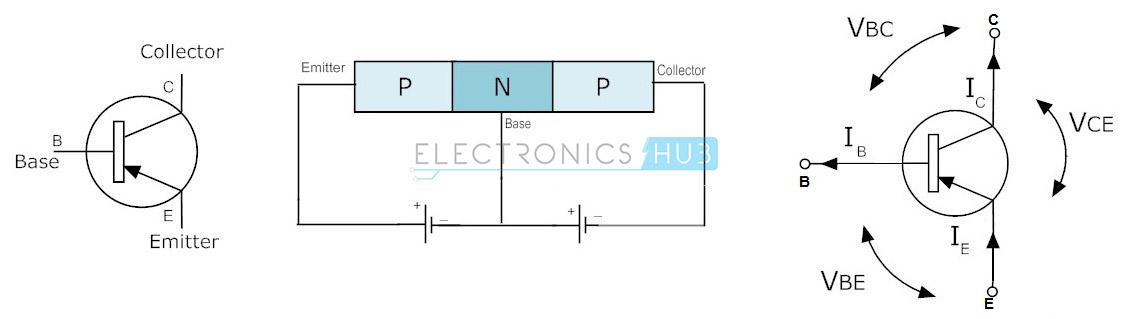 3. Símbolo de circuito y estructura para PNP