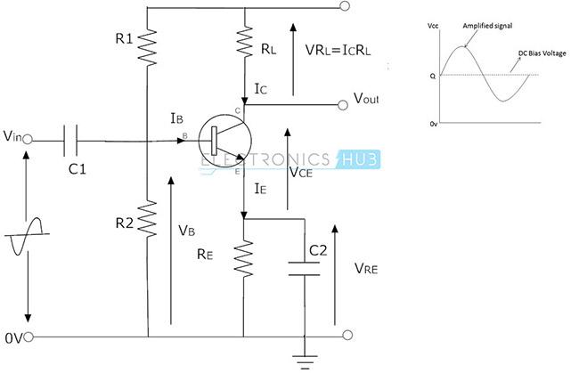 3. circuito amplificador de emisor común de una sola etapa