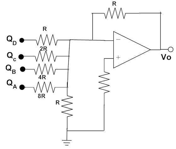 inverting and non inverting summing amplifier