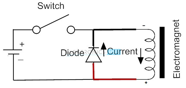 signal diode array