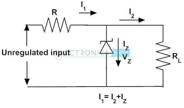 Zener Diode Voltage Regulator Circuit Diagram | Zener Diode As Voltage Regulator And Its V I Characteristics