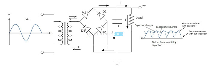 Power diodes half wave and full wave bridge rectifier bridge rectifier with rc load asfbconference2016 Choice Image