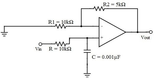 Fig: Butterworth low pass filter example
