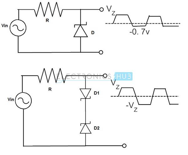 7. Limitación con diodos Zener de onda completa