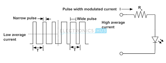 8. Controlling of LED Light Intensity using PWM