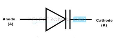 9. Varactor diode