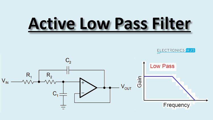 Active Low Pass Filter Circuit Design and Applications