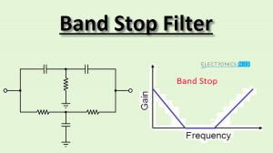 Band Stop Filter Featured Image