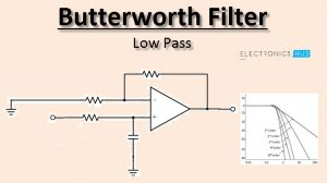 Butterworth Filter Featured Image