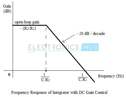 op amp integrator circuit design and applications rh electronicshub org